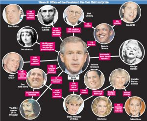43 U.S. Presidents Have Carried European Royal Bloodlines Into Office