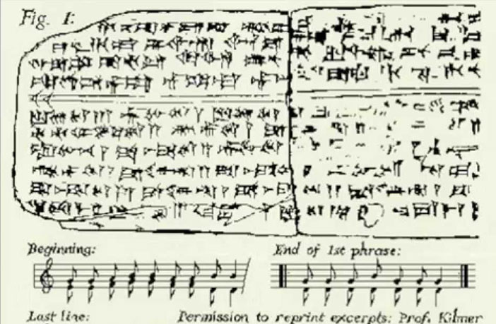 The Oldest Song In The World – A Sumerian Hymn Written 3500 Years Ago (Listen)