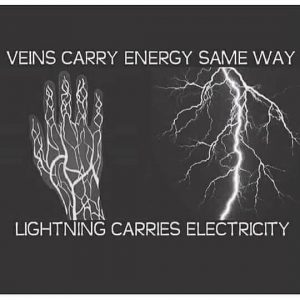 Electricity Produced By Human Body: Are We in The Matrix?